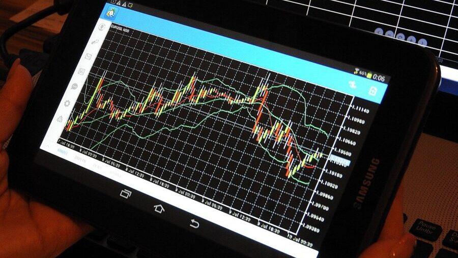 торговля криптовалютой на Binance: бычьи паттерны