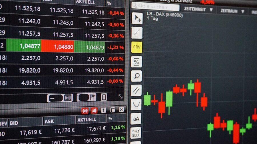 индикаторы для торговли криптовалютой